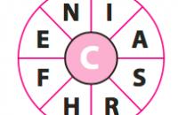 Word wheel February 18