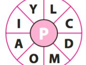 Word wheel July 2018