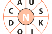 Wordwheel May 2019